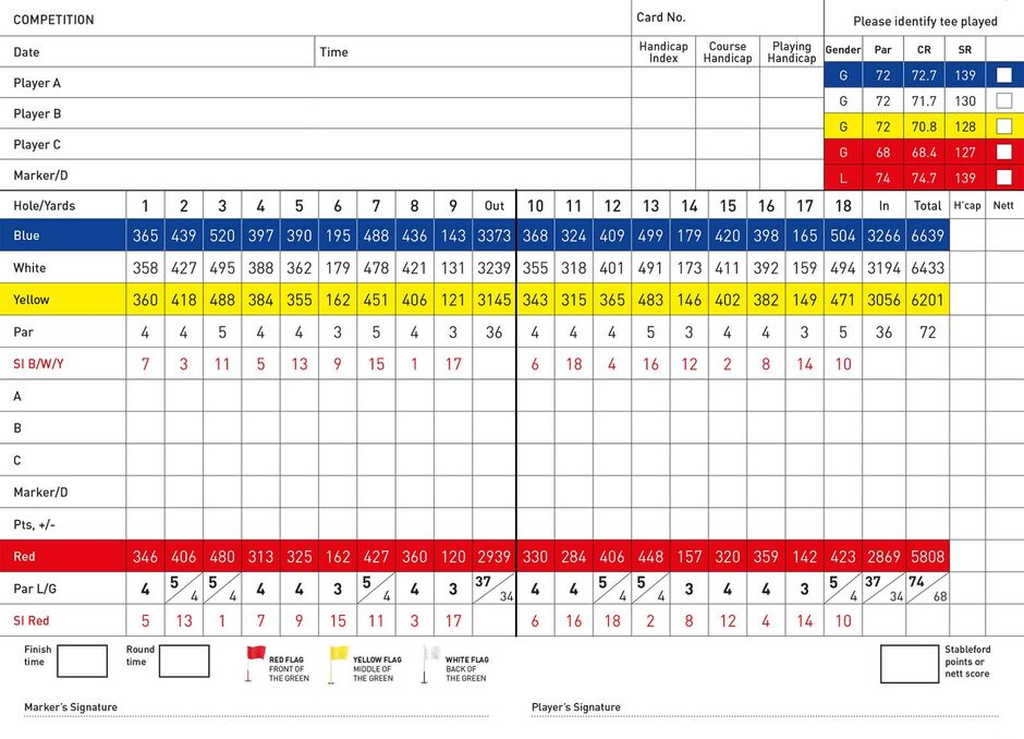Wilmslow Golf Club Scorecard
